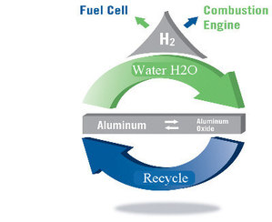 Hydrogen_power_techdiagram_2